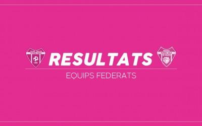 CLUB | Resultats cap de setmana