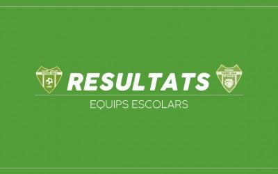 ESCOLA | Resultats cap de setmana
